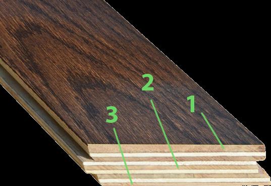 Httpsdie2nitewiki Com1 4 Inch Birch Plywood Underlayment: Learn & Find