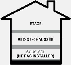 house_chart