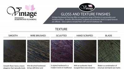Gloss & Texture Finishes